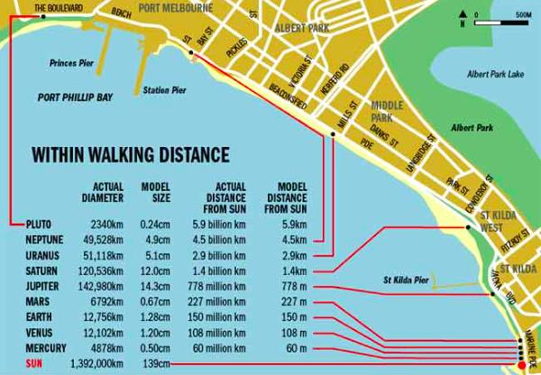 st-kilda-to-port-melbourne-solar-system-walk-map